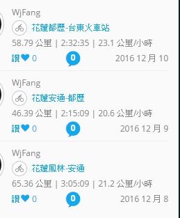 小傑 環花東170公里201612.jpg