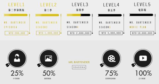 %e5%b7%b4%e7%88%be%e5%9d%a6%e5%be%b7%e5%85%88%e7%94%9f-mr-bartender-%e8%b4%8a%e5%8a%a9