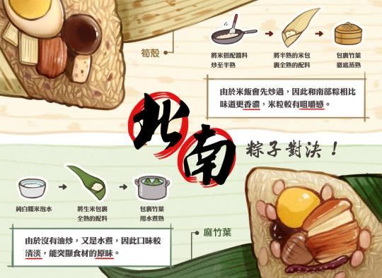 北中南粽子2