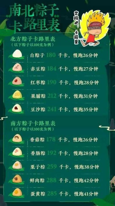 南北粽子卡路里表.jpg