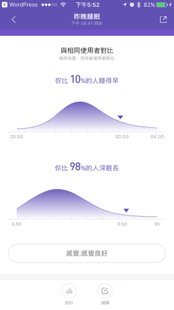 APP 小米運動之睡眠00001