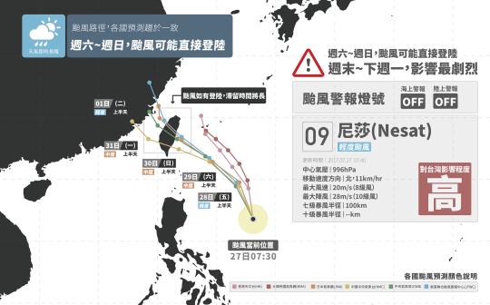 天氣即時預報 尼莎和海棠颱風00001