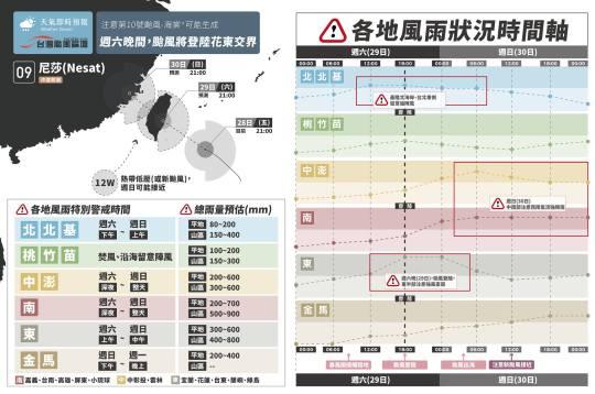 天氣即時預報 尼莎和海棠颱風00004