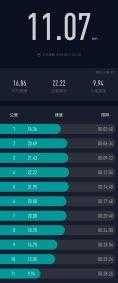 2017年大稻埕煙火之小米運動圖表00007