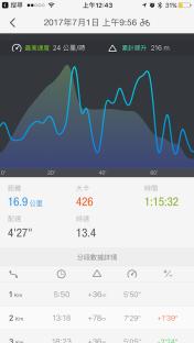 太平山與翠峰湖騎車路線紀錄00002
