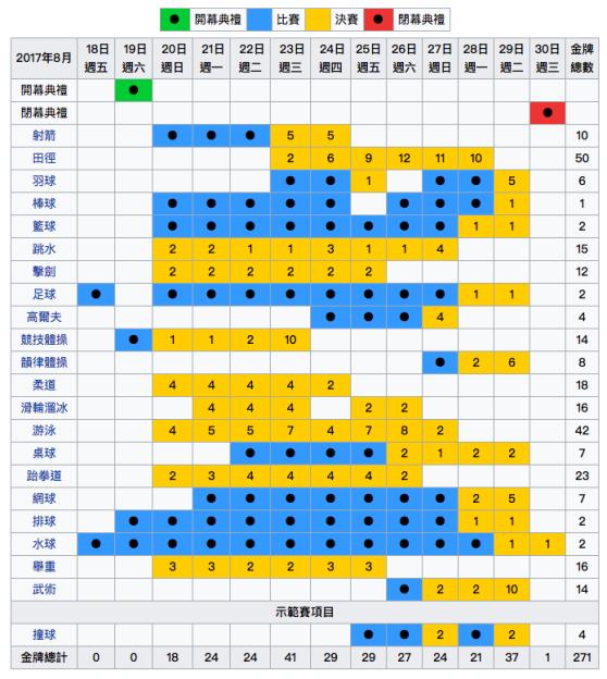 臺北世大運賽程表.png