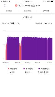 APP 小米與華米的運動紀錄00003