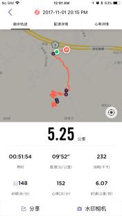 中和路跑團烘爐地團練-圖表紀錄00001