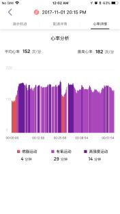 中和路跑團烘爐地團練-圖表紀錄00003