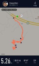 中和路跑團烘爐地團練-圖表紀錄00004