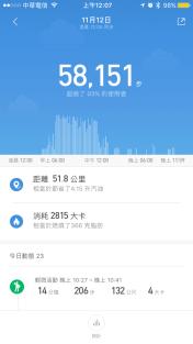 小米手環之田中馬拉松00001