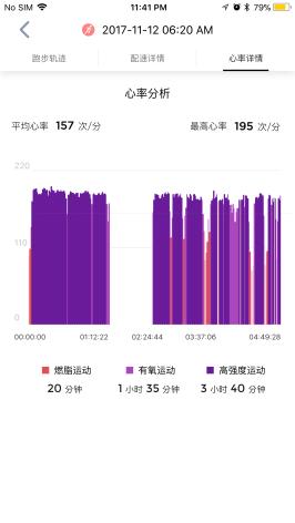 華米手環之田中馬拉松00006