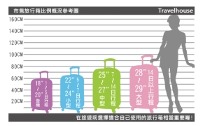 行李箱尺寸