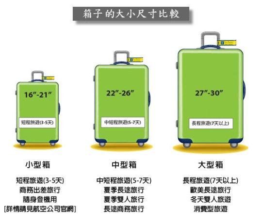 行李箱尺寸2