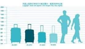 行李箱尺寸3