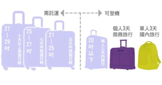 行李箱尺寸4
