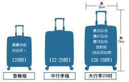 行李箱尺寸5