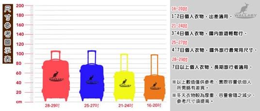 行李箱尺寸6