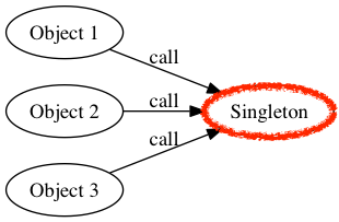 singleton2.png