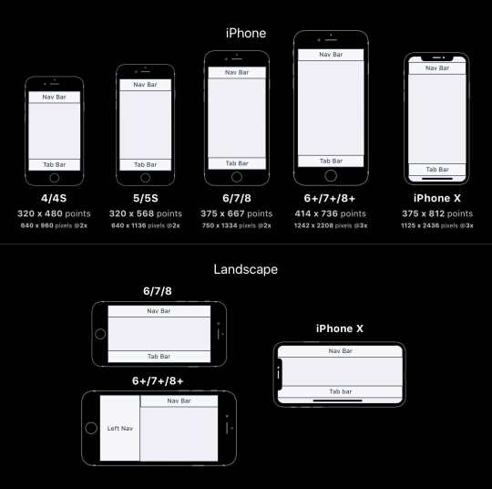 Design-iPhone iPhone Resolutions.jpg