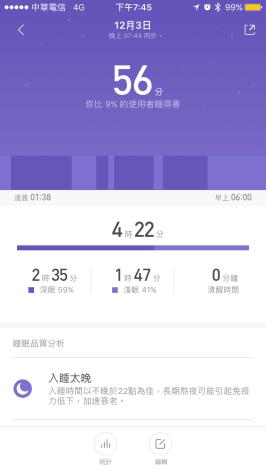 環島小米運動睡眠紀錄00002