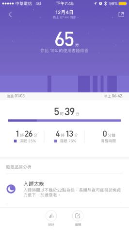 環島小米運動睡眠紀錄00003