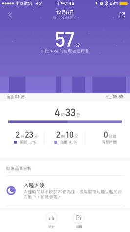 環島小米運動睡眠紀錄00004
