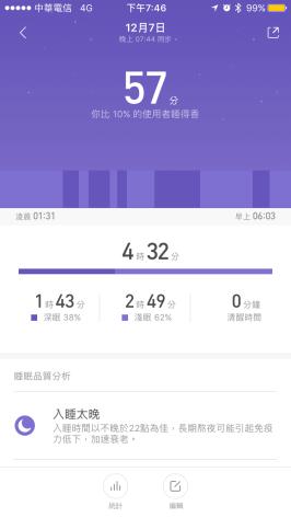 環島小米運動睡眠紀錄00006