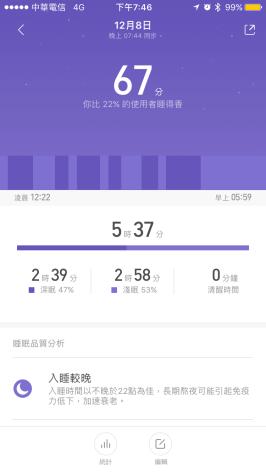 環島小米運動睡眠紀錄00007