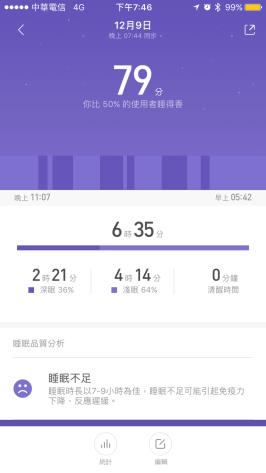 環島小米運動睡眠紀錄00008