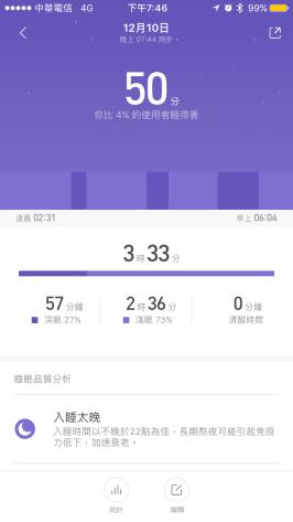 環島小米運動睡眠紀錄00009