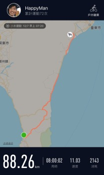 環島小米運動紀錄第6天00001