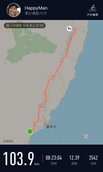 環島小米運動紀錄第7天00001