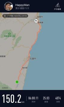 環島小米運動紀錄第8天00001