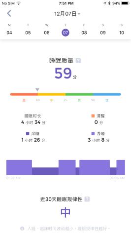 環島華米健康睡眠紀錄00006