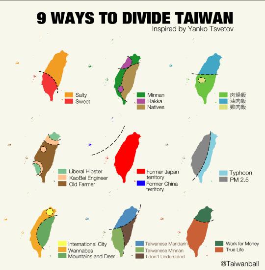 九種分配台灣的方式.png