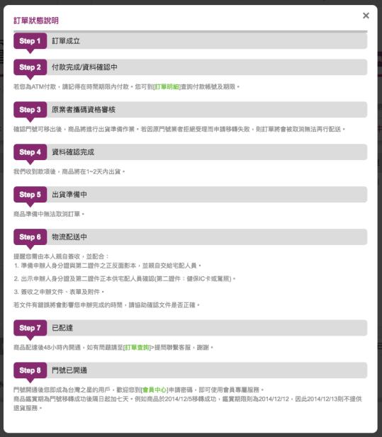 台灣之星網路下單過程.png