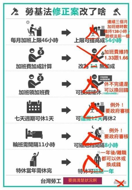 [圖解] 勞基法修正案.jpg