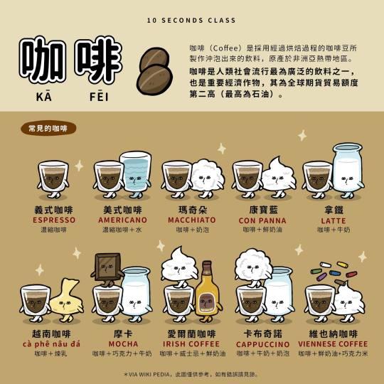 圖解咖啡.jpg