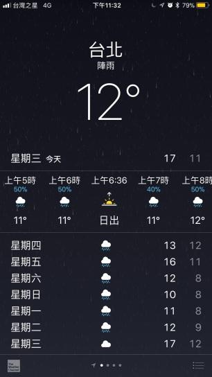 天氣App