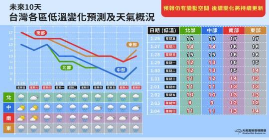 天氣風險管理開發00001