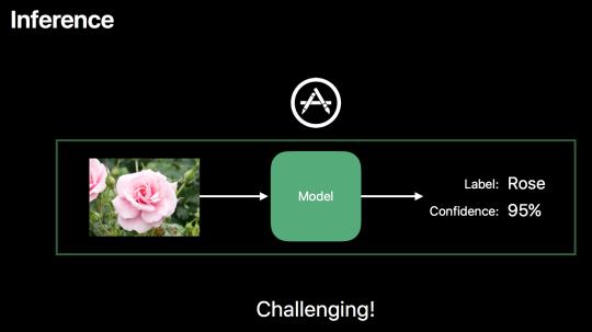 WWDC 2017 - Core ML Model4