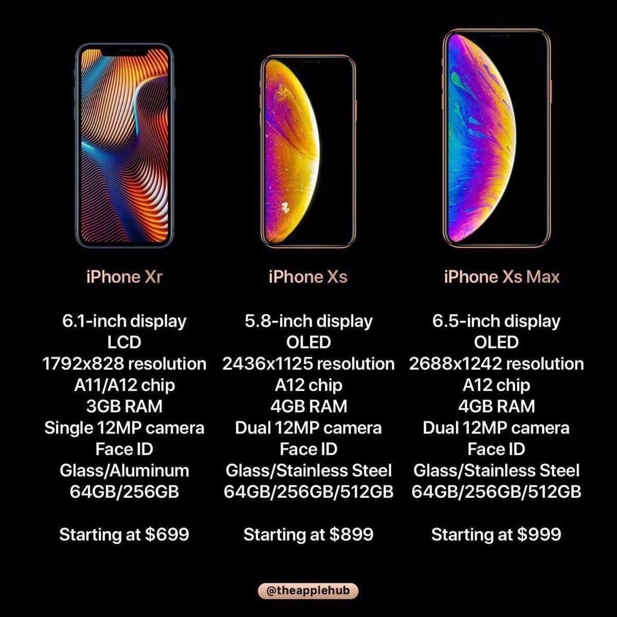 2018 iPhone X系列.jpg