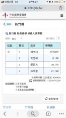 2018年九合一選舉截圖4