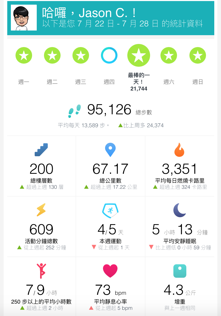 Fitbit 190722-28.png