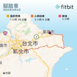 2020 環大台北自行車挑戰紀錄2