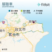 2020 環大台北自行車挑戰紀錄3