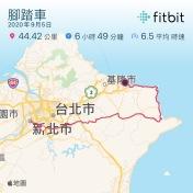 2020 環大台北自行車挑戰紀錄4