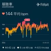 2020 環大台北自行車挑戰紀錄5