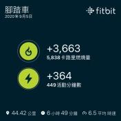 2020 環大台北自行車挑戰紀錄6